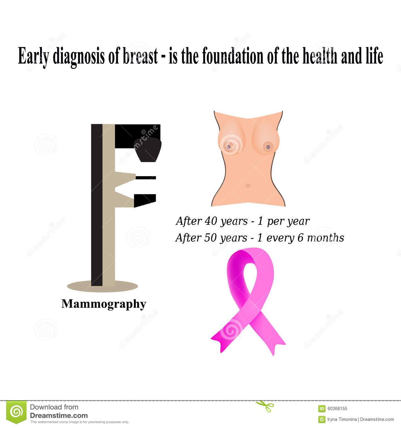 Mammography Diagnosis Of Breast Cancer Diagnosis Stock