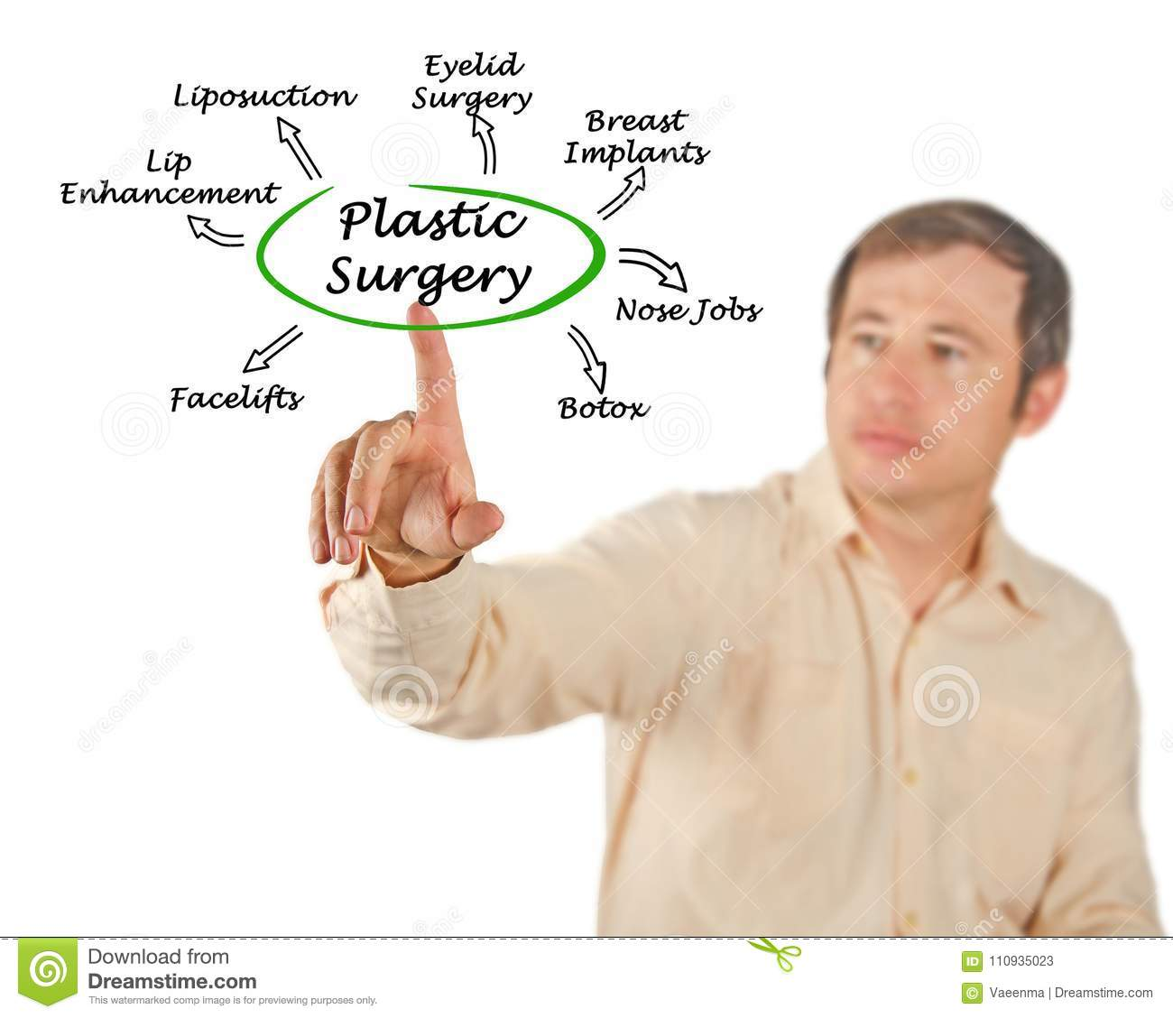 hight resolution of diagram of plastic surgery