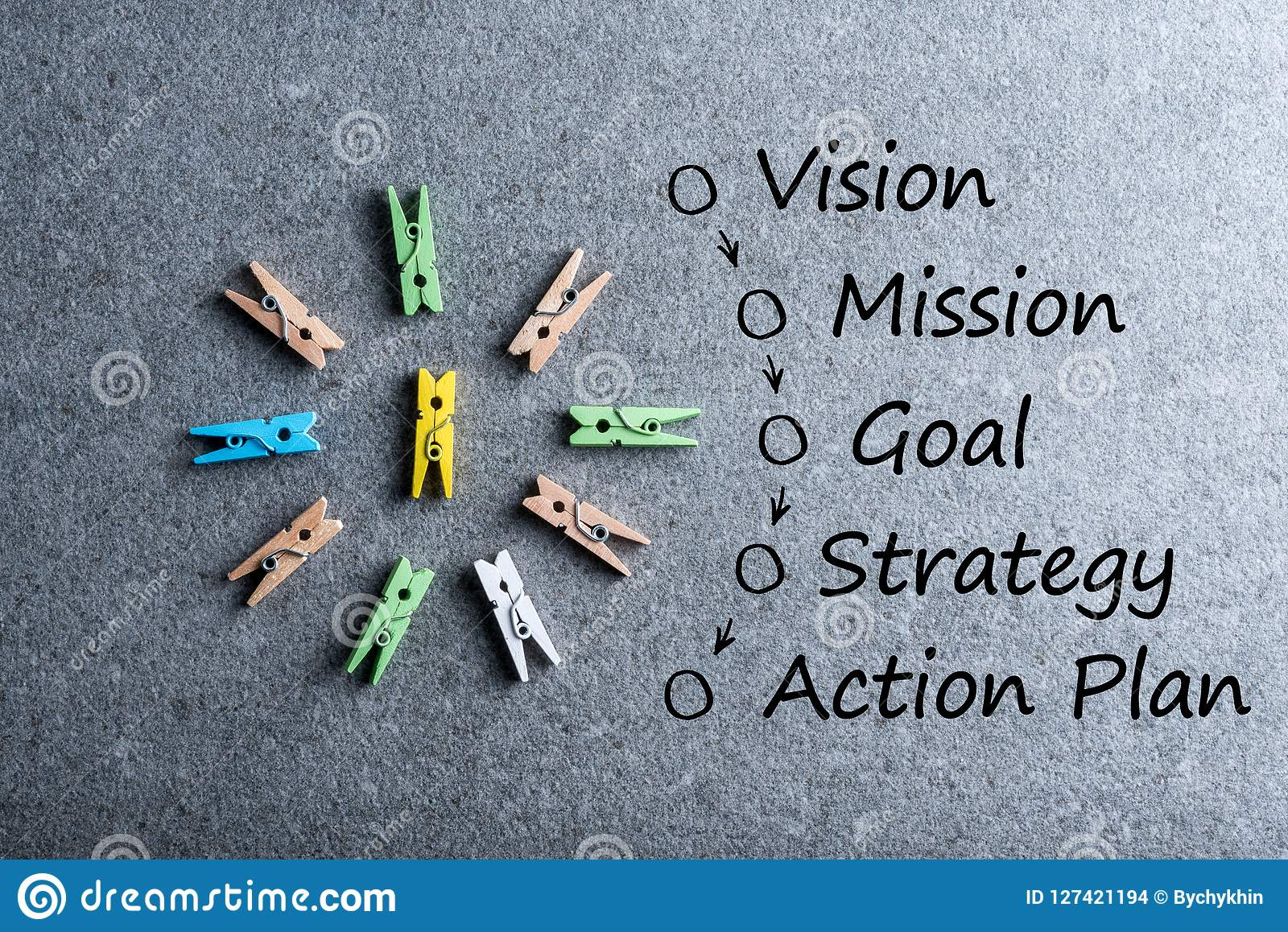 Vision Mission Goal Strategy Action Plan Stock