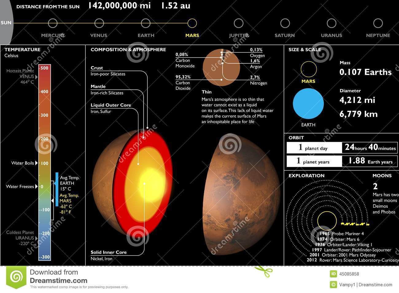 Mars Planet Technical Data Sheet Section Cutting Stock