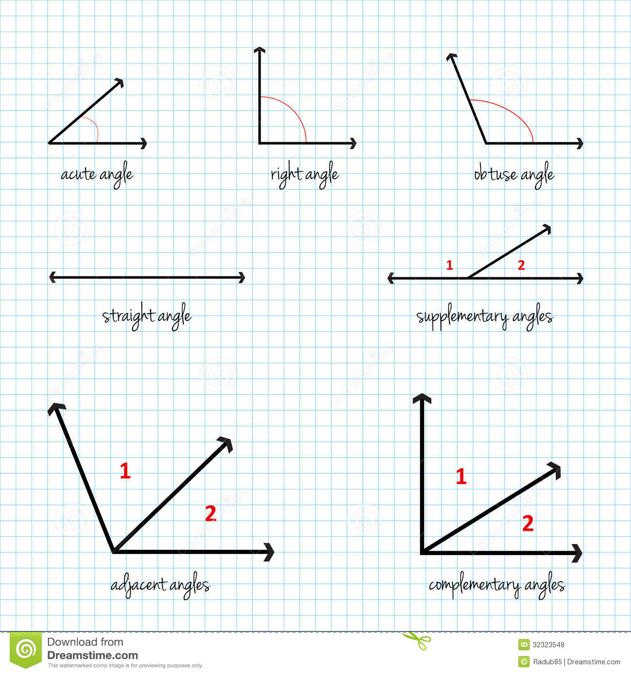 Mathematical Angles Signs Royalty Free Stock Photos
