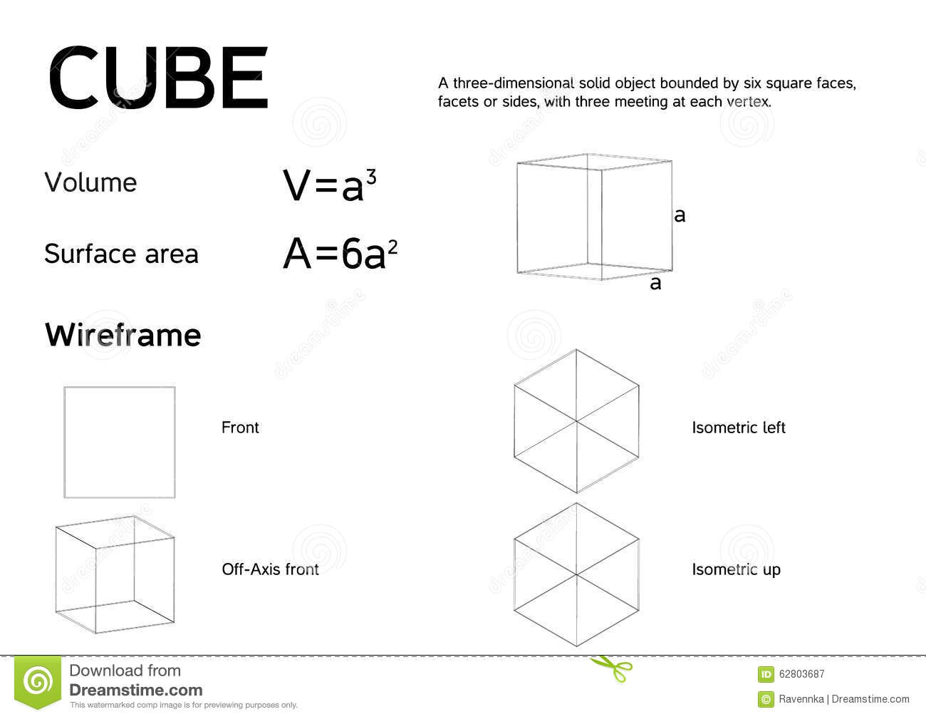 Mathematical Poster Explaining Cube With Formulas For