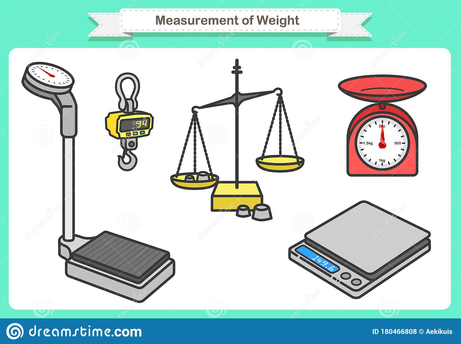 Measurement Of Weight Objects Such As Measurement Of Mass