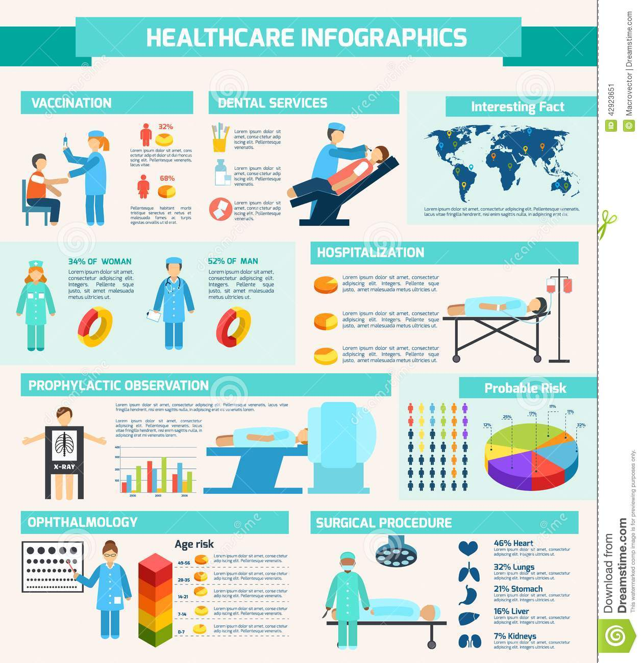 Medical Infographic Set Stock Vector Illustration Of