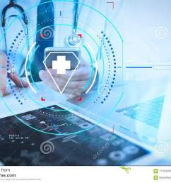 health care and medical services with circular ar diagram doctor hand working with modern digital tablet and laptop computer with medical chart interface [ 1300 x 957 Pixel ]