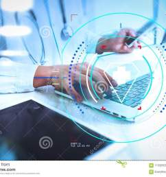 health care and medical services with circular ar diagram medical technology concept doctor hand working with modern digital tablet and laptop computer  [ 1300 x 957 Pixel ]