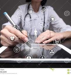 medicine doctor with modern computer virtual screen interface and icon medical network connection health care concept  [ 1300 x 957 Pixel ]