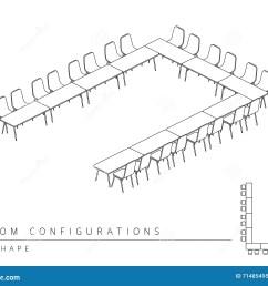 meeting room setup layout configuration u shape style [ 1300 x 1065 Pixel ]