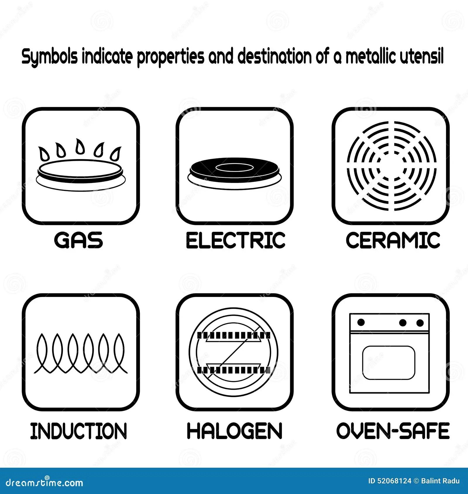 Metallic Tableware Symbols For Food Grade Metal Stock