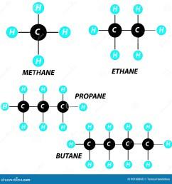 ethane molecule structure c2h4 royalty [ 1300 x 1390 Pixel ]
