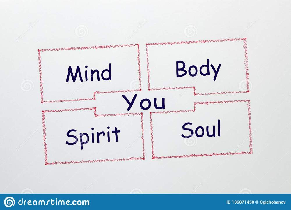 medium resolution of mind body spirit soul and you drawing diagram on white background growth concept