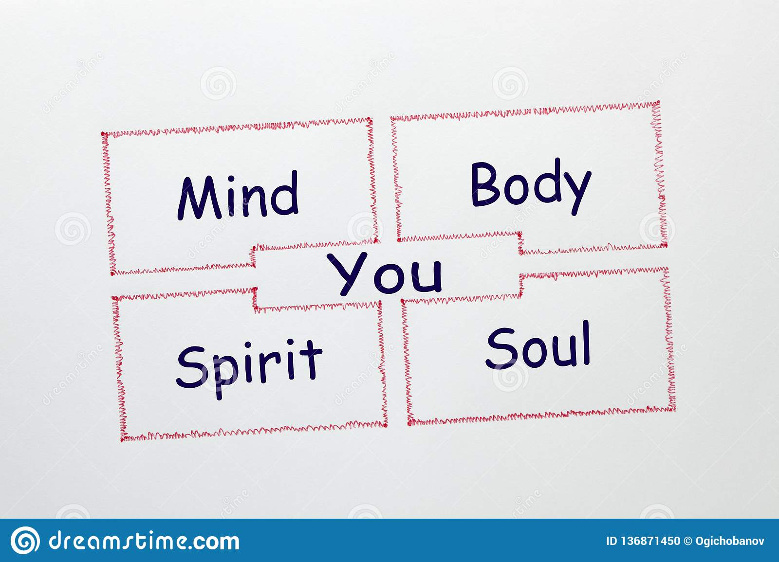 hight resolution of mind body spirit soul and you drawing diagram on white background growth concept