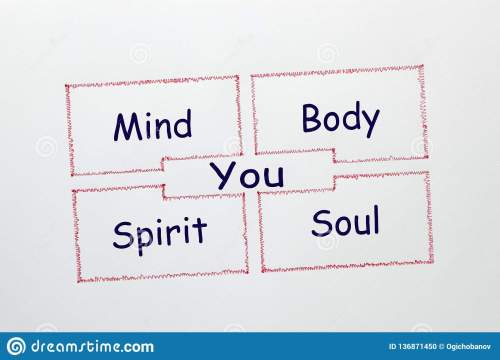 small resolution of mind body spirit soul and you drawing diagram on white background growth concept