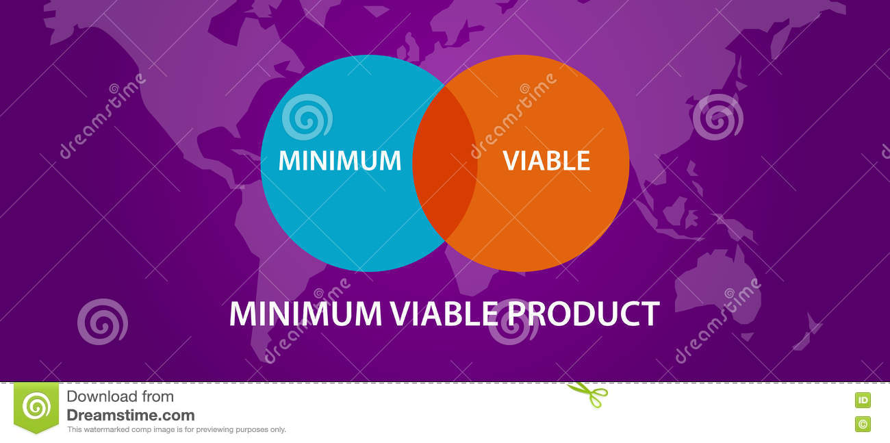 hight resolution of minimum viable product mvp circle intersection diagram process