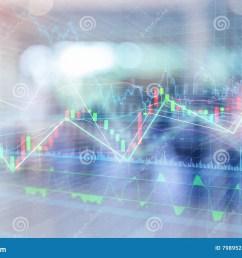 mirez le diagramme de graphique de b ton du commerce d investissement de march boursier [ 1300 x 957 Pixel ]