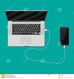 mobile phone charging from laptop usb port [ 1300 x 1390 Pixel ]