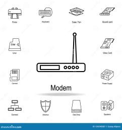 icon modem diagram wiring diagram used icon modem diagram [ 1600 x 1689 Pixel ]