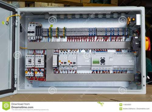 small resolution of modern electrical control cabinet with controller and circuit breakers motor protection switches contactors with thermal relays fuse operated breakers