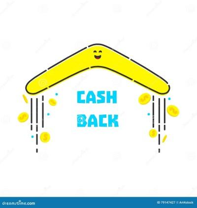 Money cash back stock vector. Illustration of boomerang ...