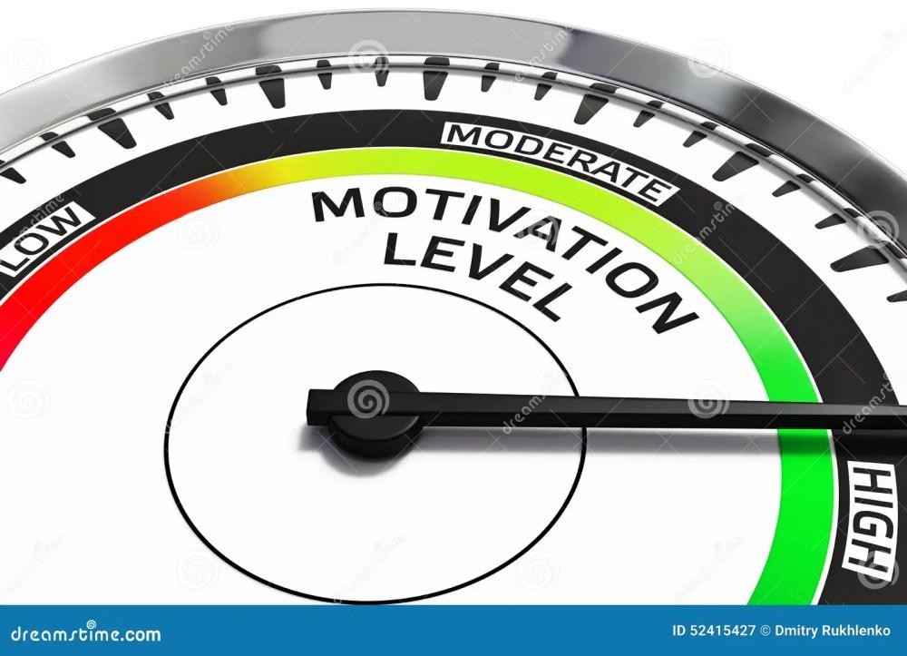 medium resolution of motivation level concept