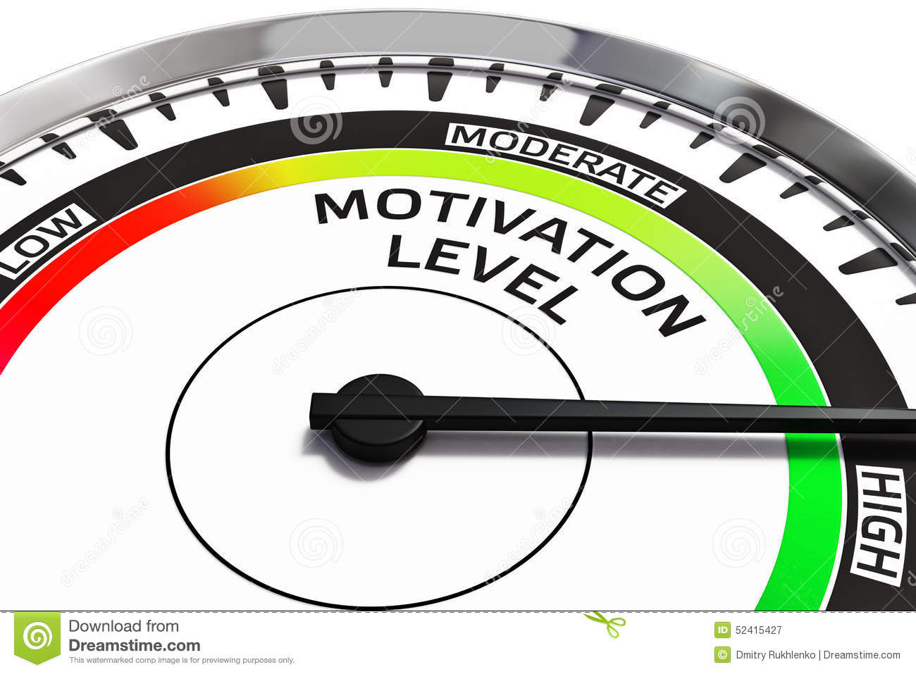hight resolution of motivation level concept