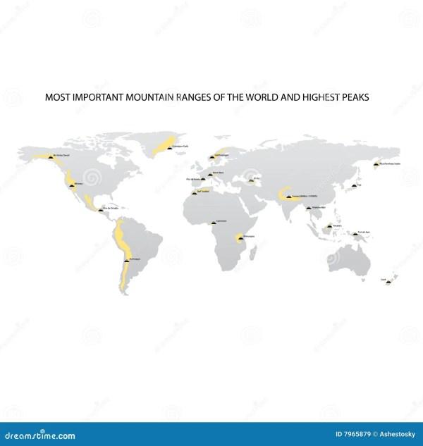 Mountain Ranges Of The World Stock Vector Illustration