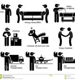 mover services moving house office goods logistic cliparts icons [ 1300 x 1266 Pixel ]