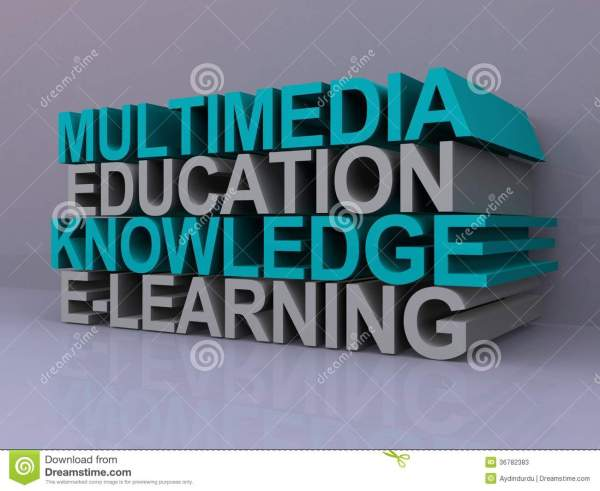 Multimedia Education Sign Stock - 36782383