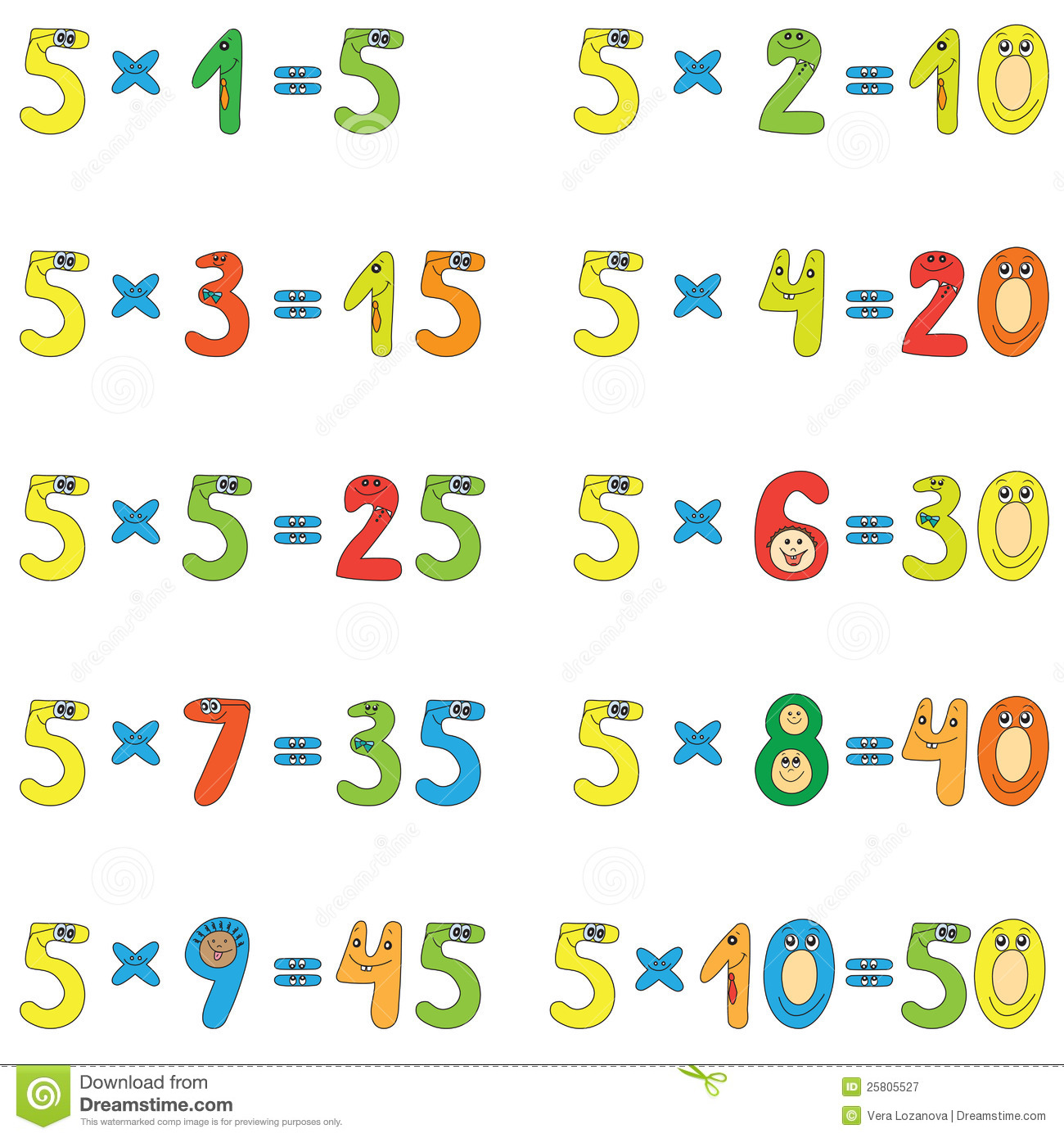 Multiplication Table Of 5 Stock Vector Illustration Of