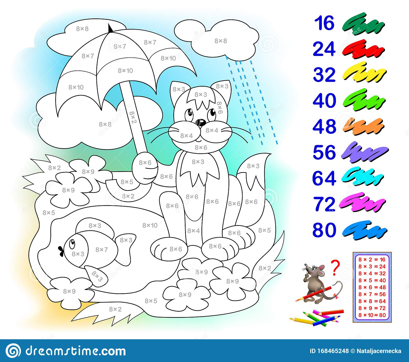 Multiplication Table By 8 For Kids Math Education