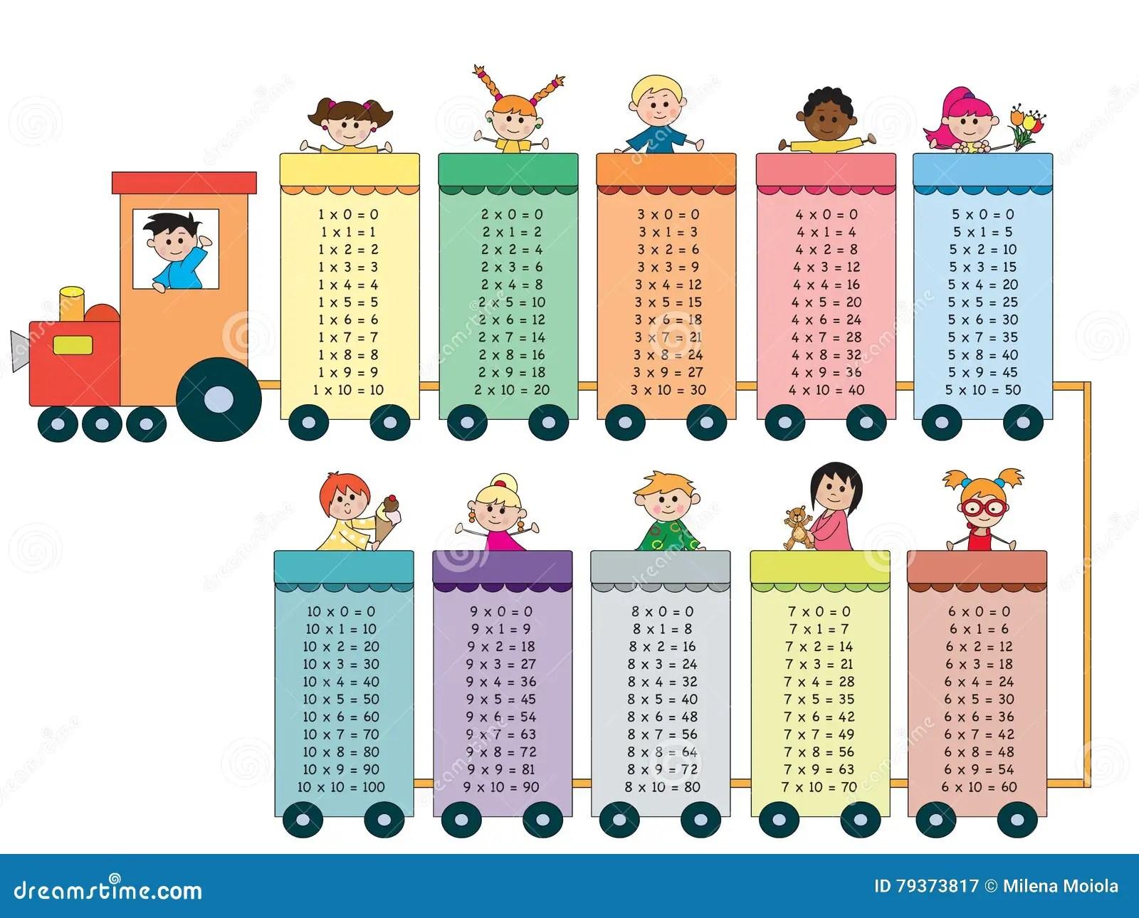 Multiplication Table Stock Illustration Illustration Of