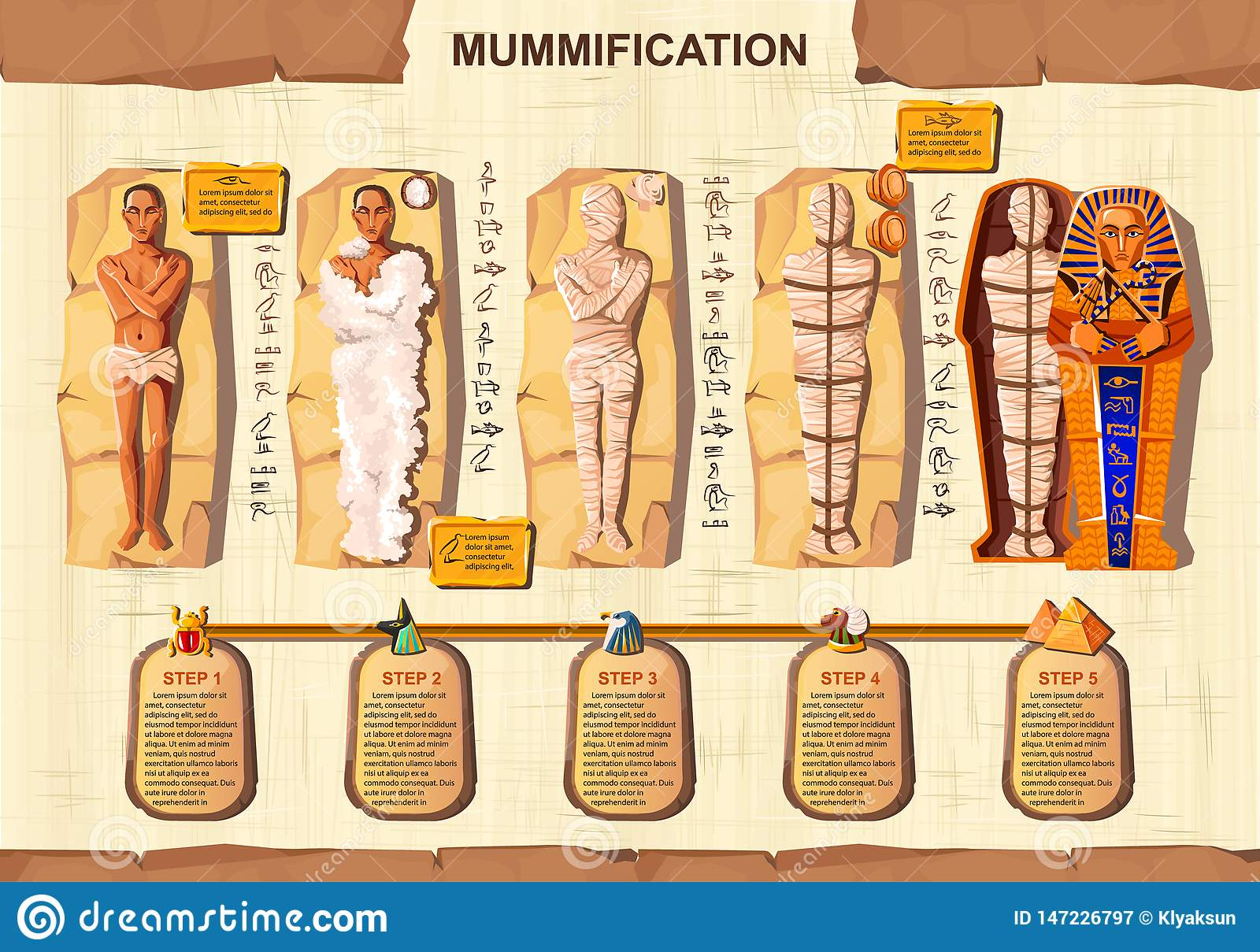 Mummy Creation Cartoon Vector Infographic Stock Vector