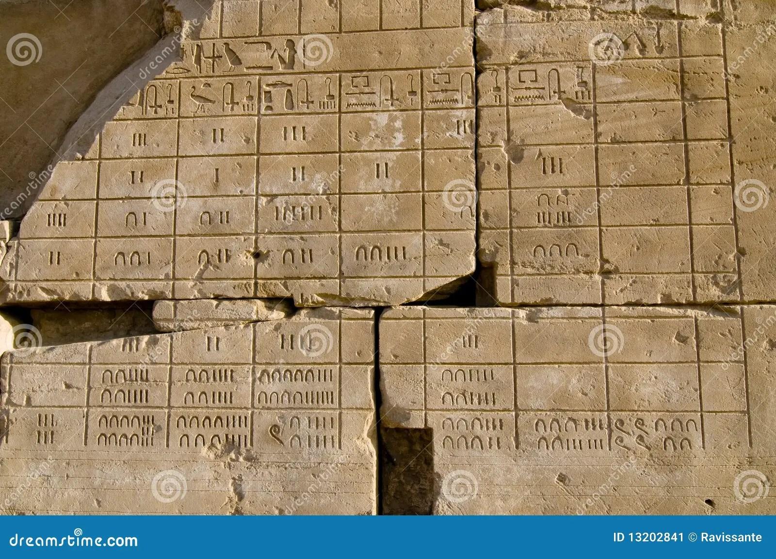 Murez L Allegement Du Calendrier Egyptien Antique Karnak