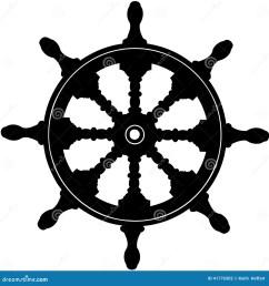 nautical steering wheel cartoon vector clipart [ 1385 x 1300 Pixel ]