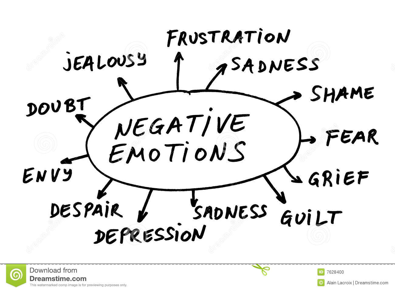 Negative Emotions Abstract Stock Photo Image Of Fear