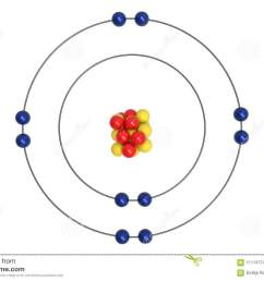 neon atom bohr model with proton neutron and electron [ 1300 x 957 Pixel ]