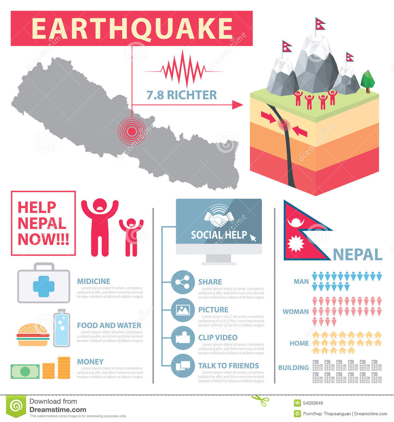 Nepal Earthquake Infographic Stock Vector Illustration