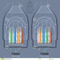 T568b Wiring Diagram Fender Strat 5 Way Switch T568a And Free Engine Image For User