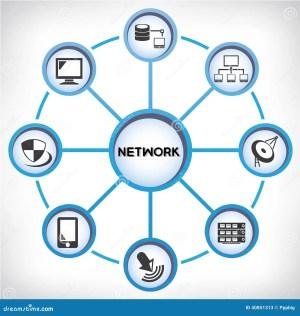 Network Diagram Stock Illustration  Image: 40851313