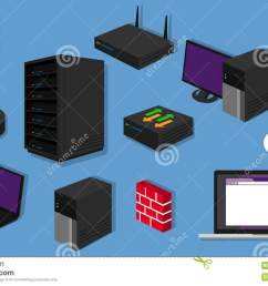 network topology lan objects icon design router server networking hardware router switch vector [ 1300 x 870 Pixel ]