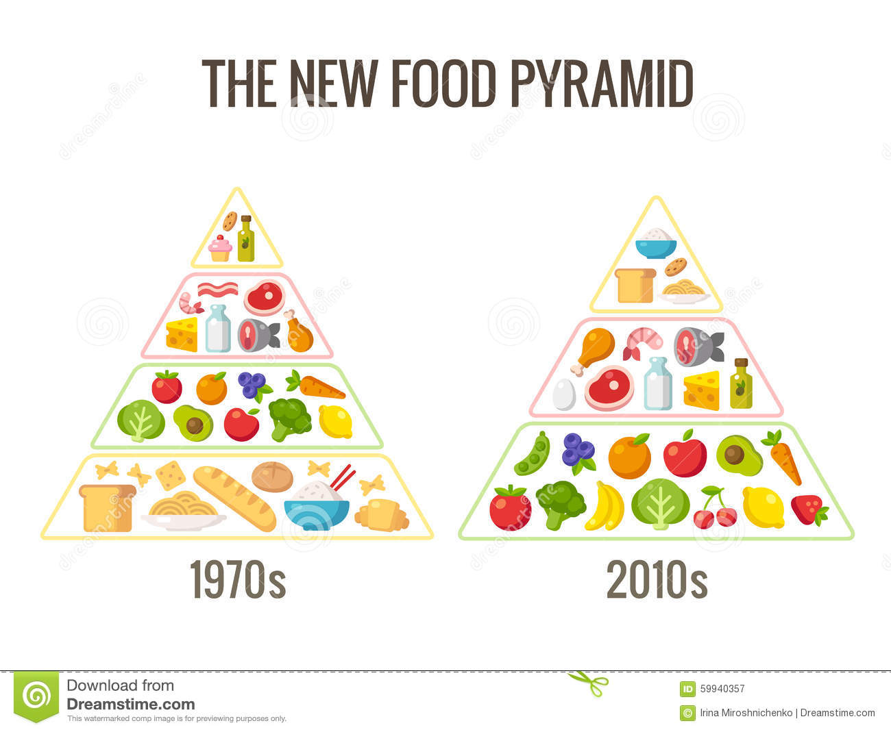 The New Food Pyramid Stock Vector