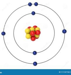 nitrogen atom bohr model with proton neutron and electron [ 1300 x 957 Pixel ]