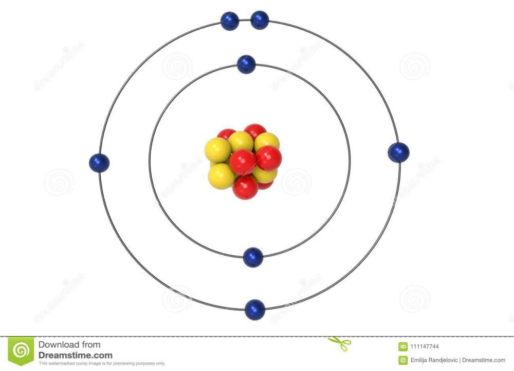 medium resolution of nitrogen atom bohr model with proton neutron and electron