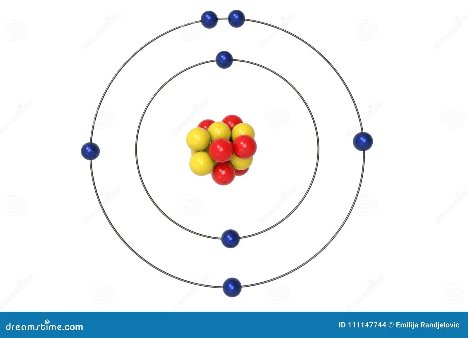 hight resolution of nitrogen atom bohr model with proton neutron and electron