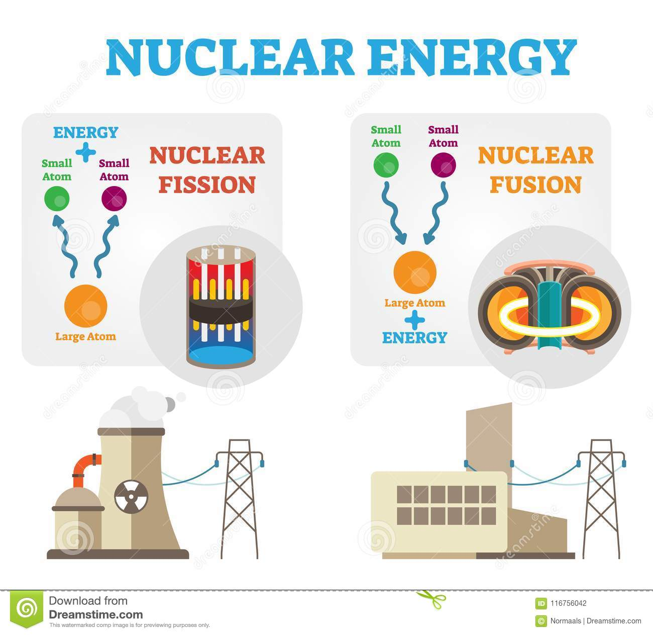hight resolution of nuclear energy fission and fusion concept diagram flat vector illustration