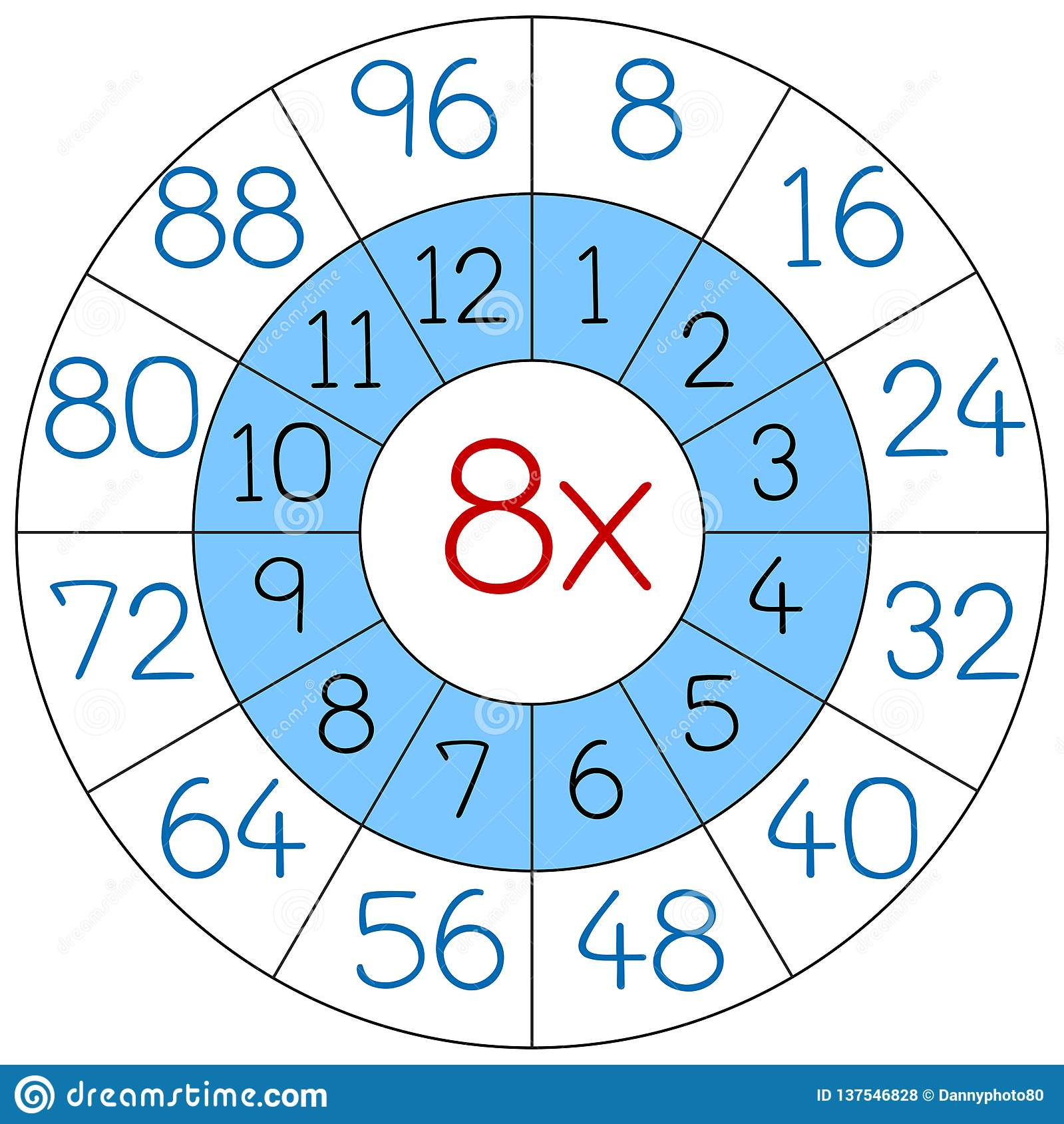Number Eight Multiplication Circle Worksheets Stock Vector