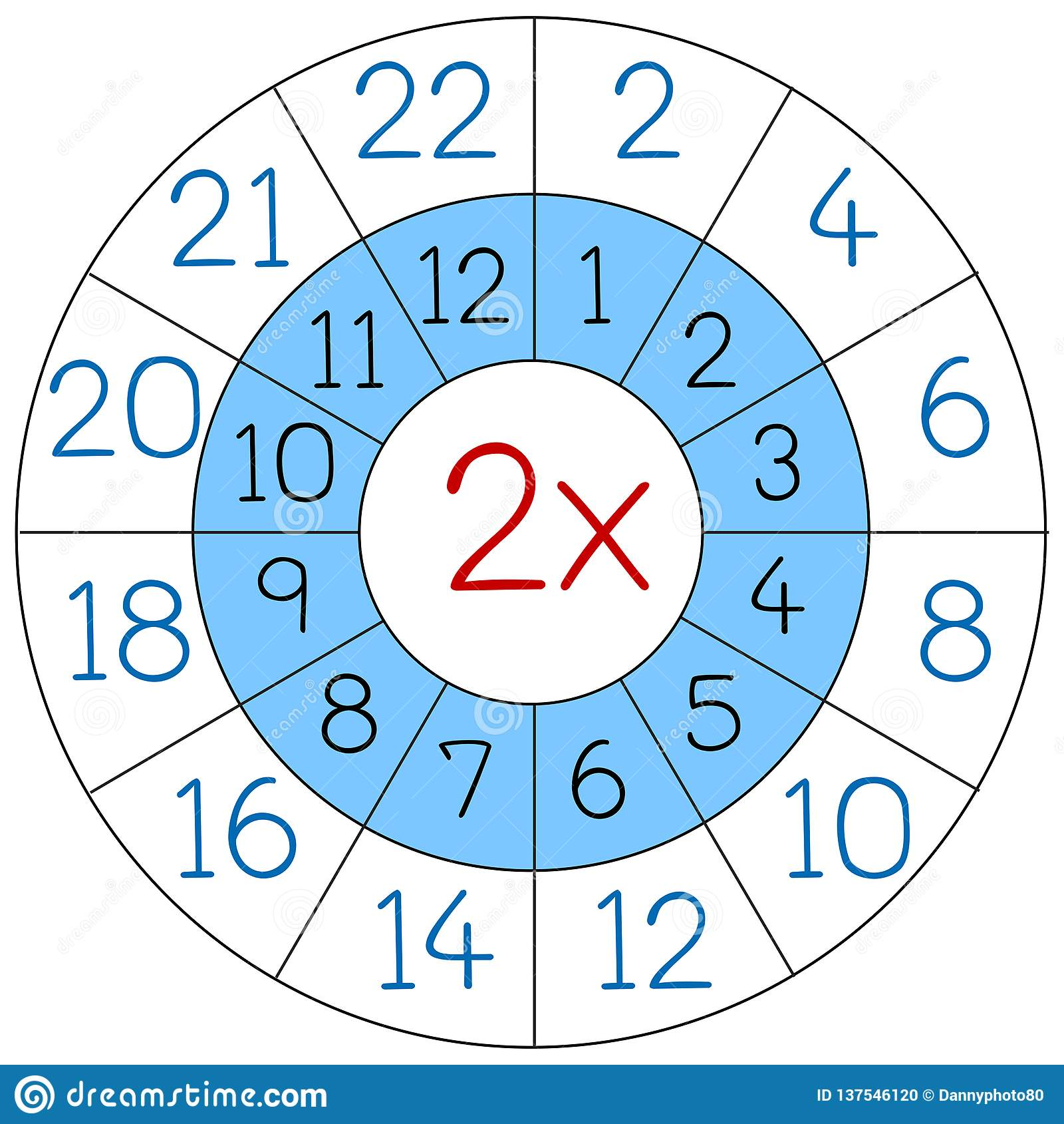 Number Two Multiplication Circle Worksheets Stock Vector