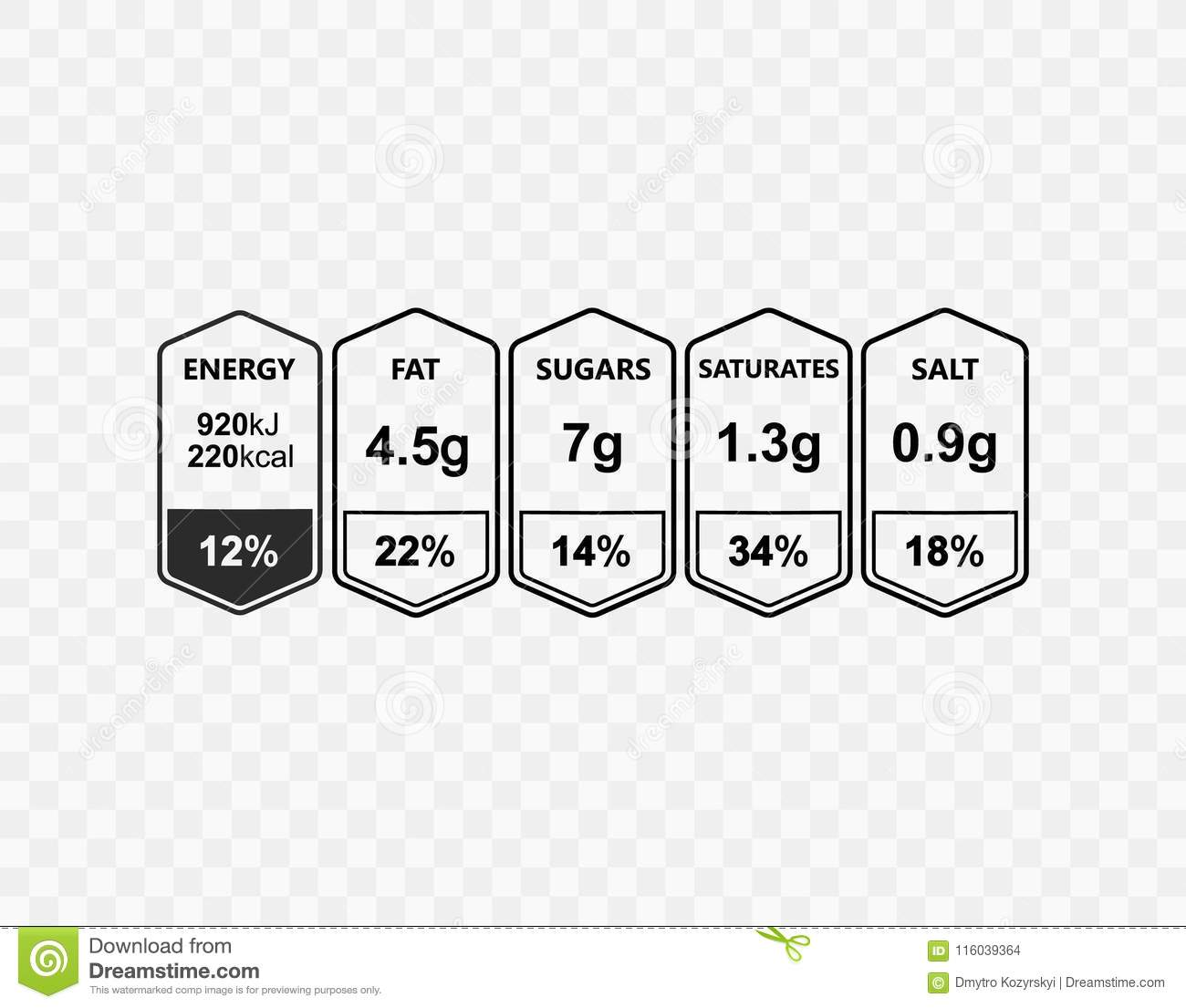 Nutrition Facts Information Label For Box Daily Value