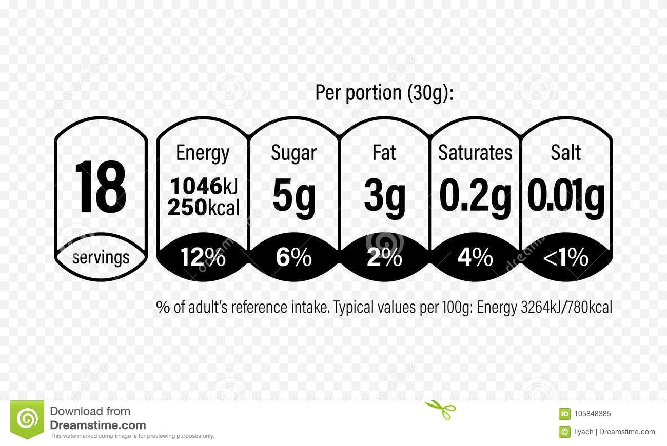 Nutrition Facts Information Label For Cereal Box Package