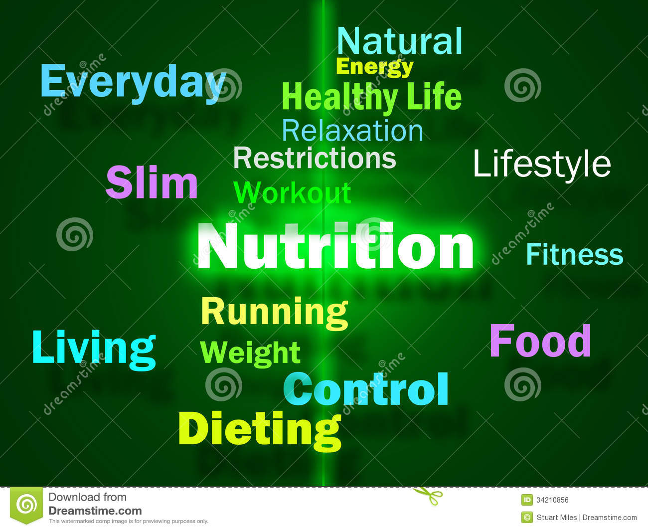 Nutrition Words Shows Healthy Food Vitamins Nutrients And